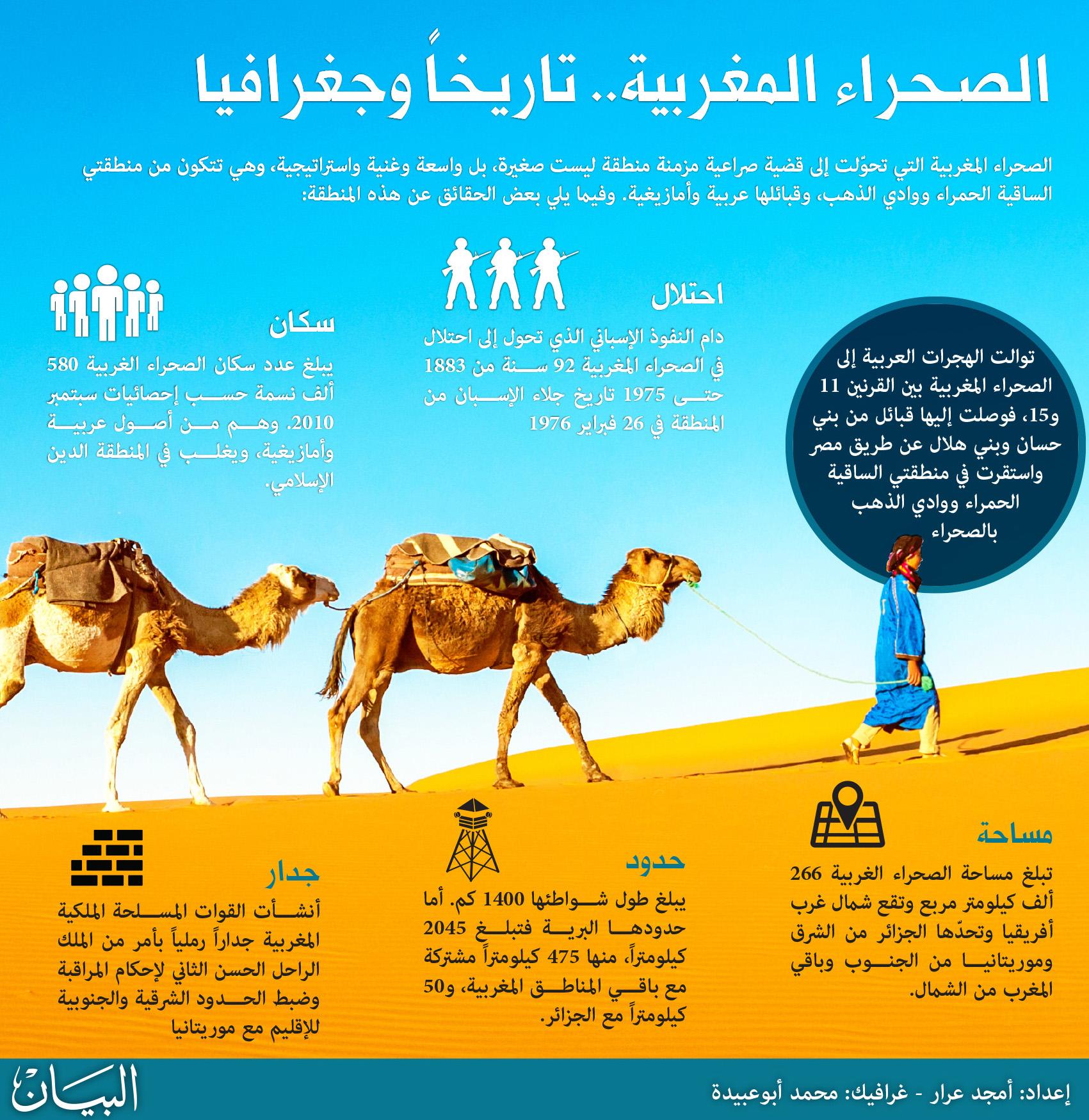 «الصحـراء».. مغربية الهوية والهوى
