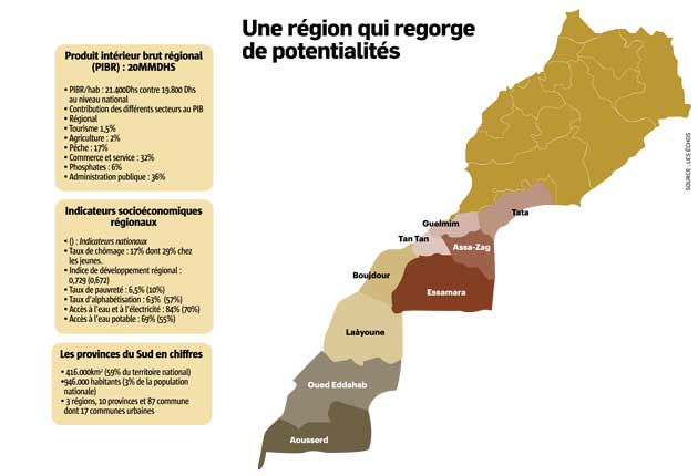 Plan de régionalisation du Maroc